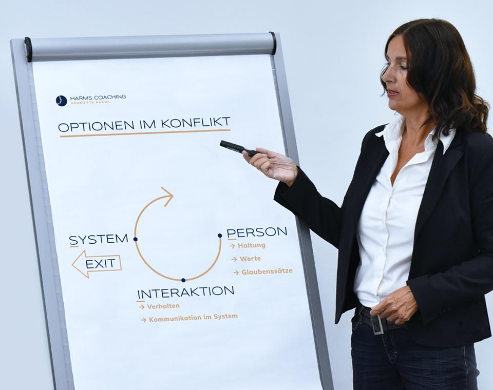 Führungskräfte Coaching in Berlin